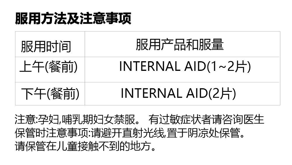 webpage.CN.복용방법.png